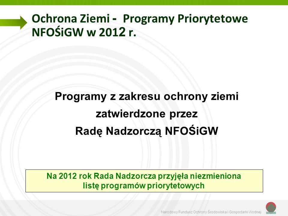 Narodowy Fundusz Ochrony Środowiska i Gospodarki Wodnej Ochrona Ziemi - Programy Priorytetowe NFOŚiGW w 201 2 r. Programy z zakresu ochrony ziemi zatw