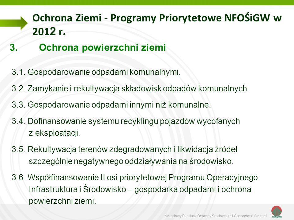 Narodowy Fundusz Ochrony Środowiska i Gospodarki Wodnej Ochrona Ziemi - Programy Priorytetowe NFOŚiGW w 201 2 r. 3.Ochrona powierzchni ziemi 3.1. Gosp