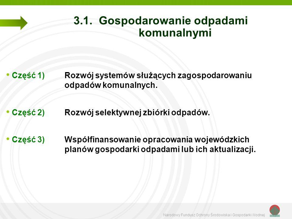 Narodowy Fundusz Ochrony Środowiska i Gospodarki Wodnej 3.1. Gospodarowanie odpadami komunalnymi Część 1)Rozwój systemów służących zagospodarowaniu od