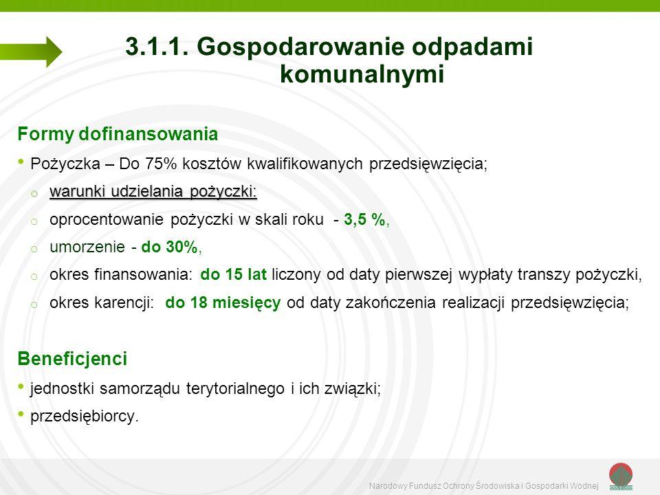 Narodowy Fundusz Ochrony Środowiska i Gospodarki Wodnej 3.1.1. Gospodarowanie odpadami komunalnymi Formy dofinansowania Pożyczka – Do 75% kosztów kwal
