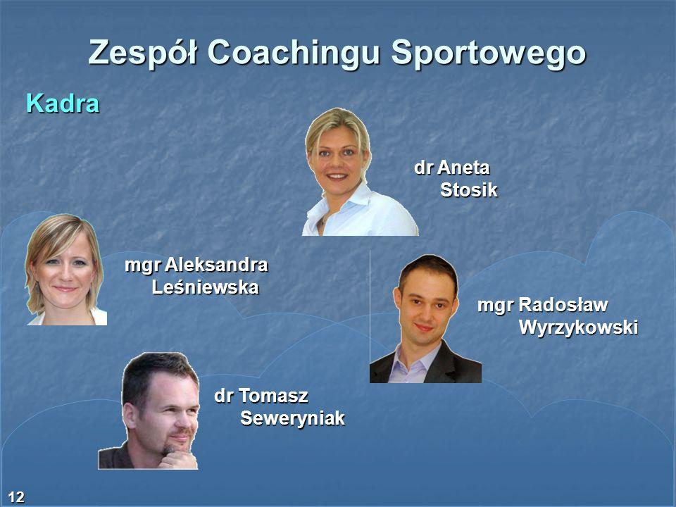 12 Zespół Coachingu Sportowego Kadra mgr Aleksandra Leśniewska dr Tomasz Seweryniak Seweryniak mgr Radosław Wyrzykowski Wyrzykowski dr Aneta Stosik St