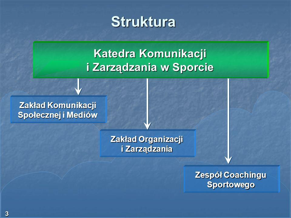 3 Struktura Katedra Komunikacji i Zarządzania w Sporcie Zakład Komunikacji Społecznej i Mediów Zakład Organizacji i Zarządzania Zespół Coachingu Sport