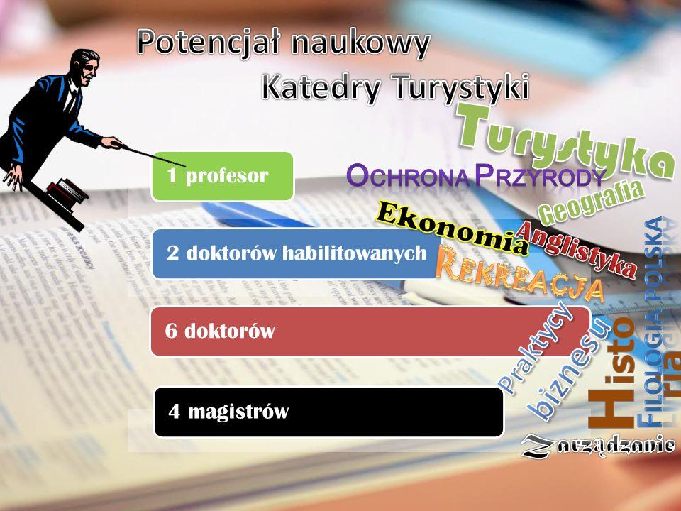 Zakład Geograficznych Podstaw Turystyki Zakład Organizacji i Zarządzania w Turystyce Zakład Społeczno-Kulturowych Podstaw Turystyki, Kierownik Katedry Turystyki dr hab.