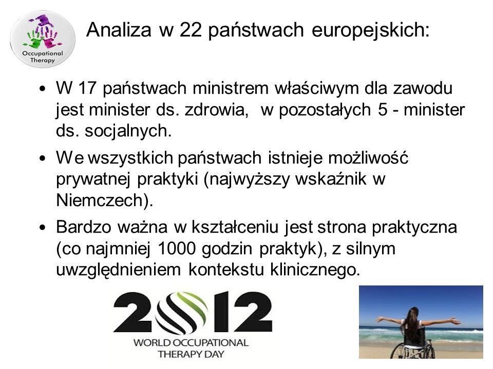 Analiza w 22 państwach europejskich: W 17 państwach ministrem właściwym dla zawodu jest minister ds. zdrowia, w pozostałych 5 - minister ds. socjalnyc