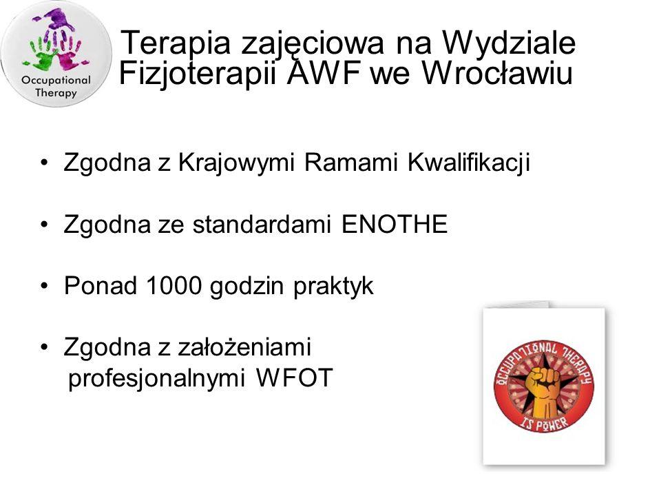 Terapia zajęciowa na Wydziale Fizjoterapii AWF we Wrocławiu Zgodna z Krajowymi Ramami Kwalifikacji Zgodna ze standardami ENOTHE Ponad 1000 godzin prak