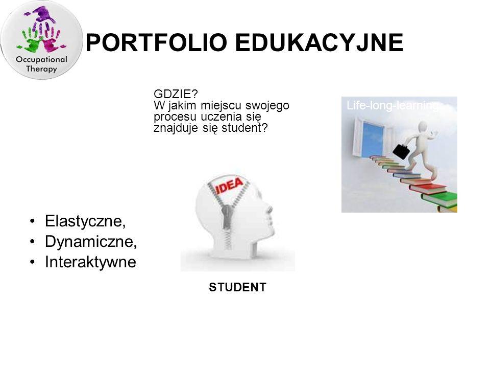 PORTFOLIO EDUKACYJNE Elastyczne, Dynamiczne, Interaktywne STUDENT Life-long-learning GDZIE? W jakim miejscu swojego procesu uczenia się znajduje się s