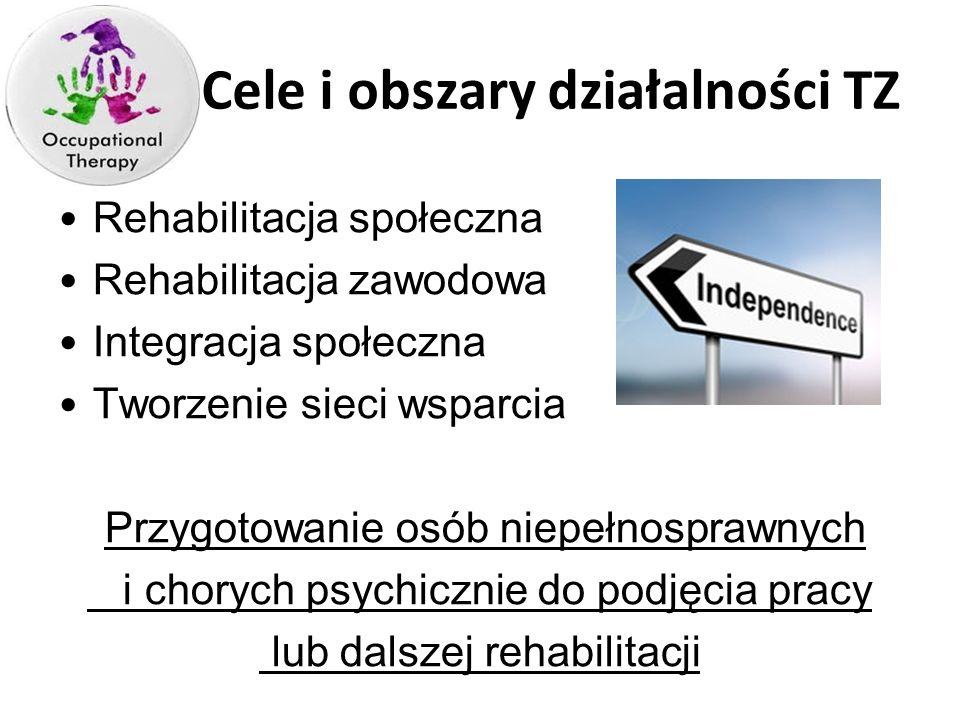 Cele i obszary działalności TZ Rehabilitacja społeczna Rehabilitacja zawodowa Integracja społeczna Tworzenie sieci wsparcia Przygotowanie osób niepełn