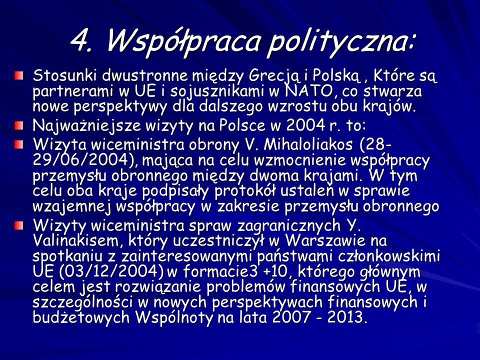 4. Współpraca polityczna: Stosunki dwustronne między Grecją i Polską, Które są partnerami w UE i sojusznikami w NATO, co stwarza nowe perspektywy dla