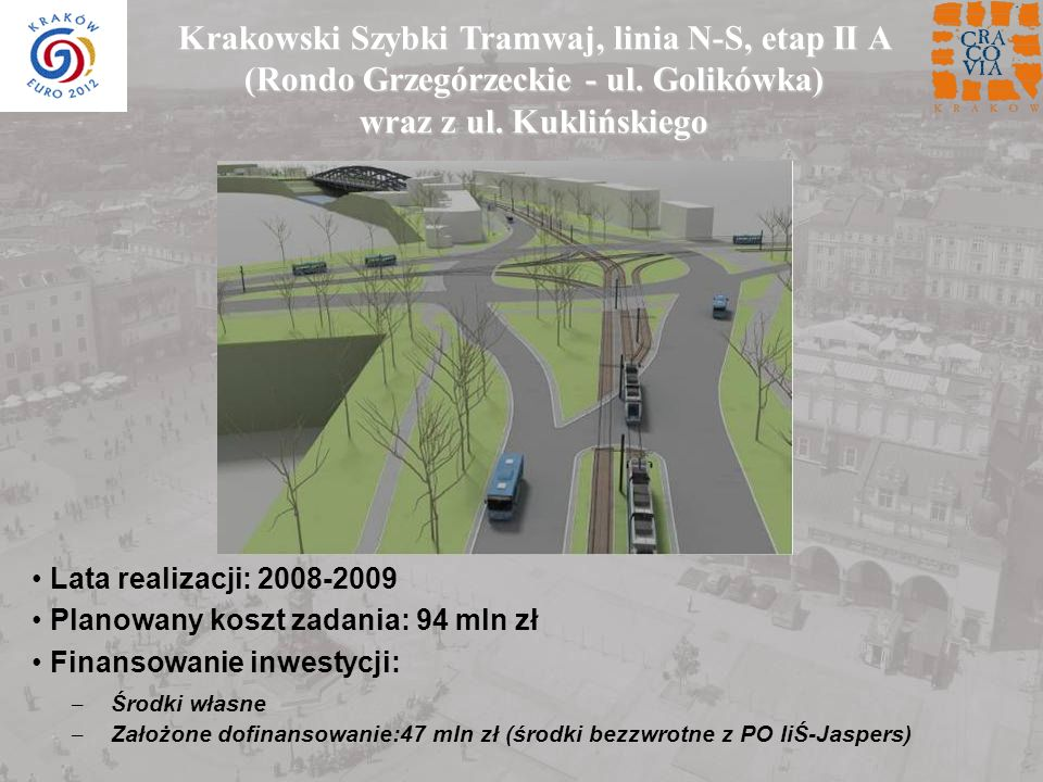 Lata realizacji: 2008-2009 Planowany koszt zadania: 94 mln zł Finansowanie inwestycji: Krakowski Szybki Tramwaj, linia N-S, etap II A (Rondo Grzegórze