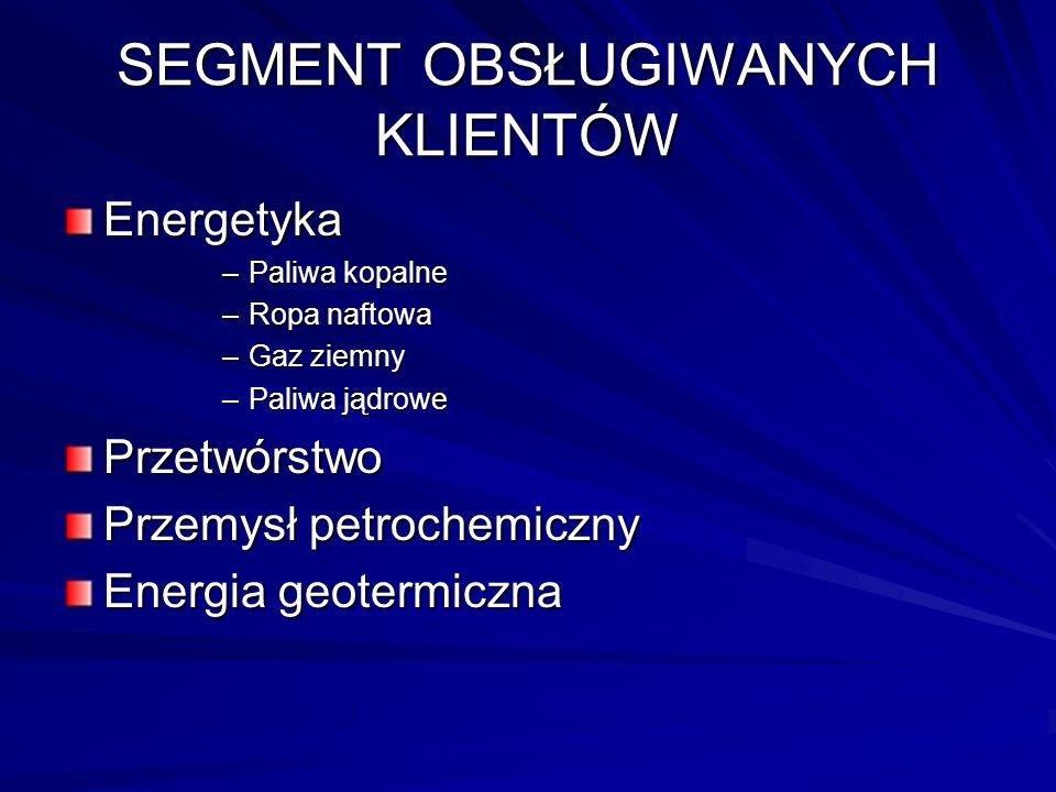 SEGMENT OBSŁUGIWANYCH KLIENTÓW Energetyka –Paliwa kopalne –Ropa naftowa –Gaz ziemny –Paliwa jądrowe Przetwórstwo Przemysł petrochemiczny Energia geote