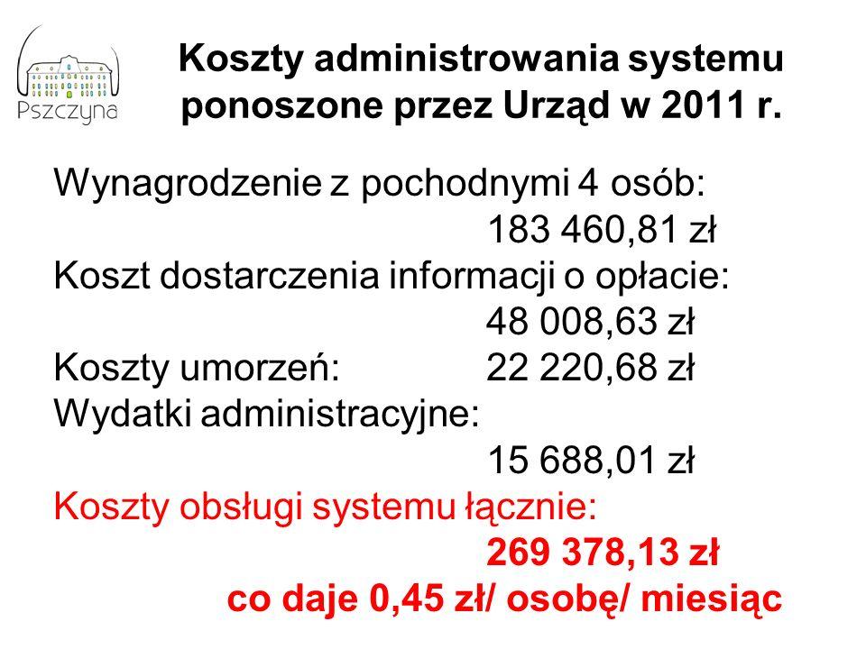 Koszty administrowania systemu ponoszone przez Urząd w 2011 r. Wynagrodzenie z pochodnymi 4 osób: 183 460,81 zł Koszt dostarczenia informacji o opłaci
