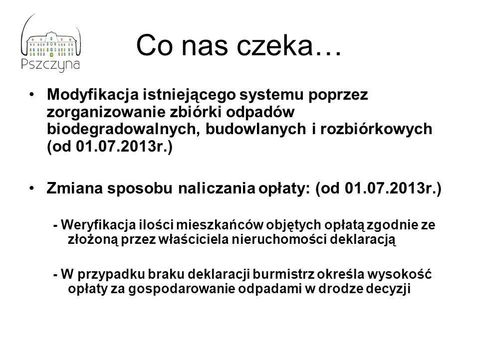 Co nas czeka… Modyfikacja istniejącego systemu poprzez zorganizowanie zbiórki odpadów biodegradowalnych, budowlanych i rozbiórkowych (od 01.07.2013r.)