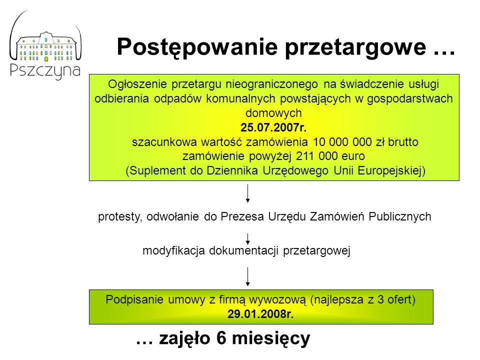 Ogłoszenie przetargu nieograniczonego na świadczenie usługi odbierania odpadów komunalnych powstających w gospodarstwach domowych 25.07.2007r. szacunk