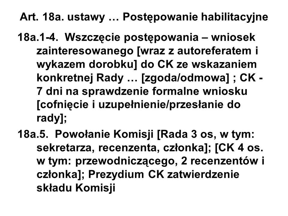 Art. 18a. ustawy … Postępowanie habilitacyjne 18a.1-4. Wszczęcie postępowania – wniosek zainteresowanego [wraz z autoreferatem i wykazem dorobku] do C
