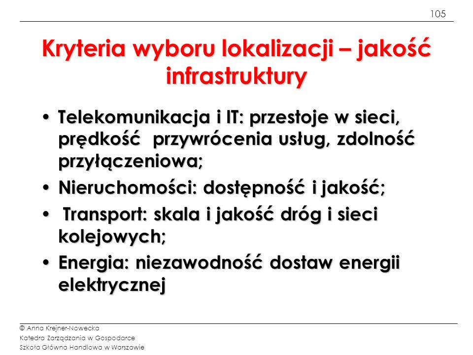 105 © Anna Krejner-Nowecka Katedra Zarządzania w Gospodarce Szkoła Główna Handlowa w Warszawie Kryteria wyboru lokalizacji – jakość infrastruktury Tel