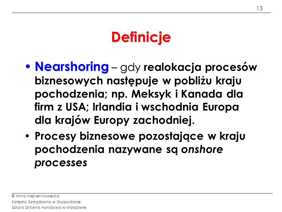 13 © Anna Krejner-Nowecka Katedra Zarządzania w Gospodarce Szkoła Główna Handlowa w Warszawie Definicje Nearshoring – gdy Nearshoring – gdy realokacja