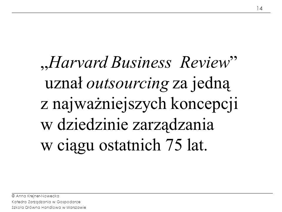 14 © Anna Krejner-Nowecka Katedra Zarządzania w Gospodarce Szkoła Główna Handlowa w Warszawie Harvard Business Review uznał outsourcing za jedną z naj