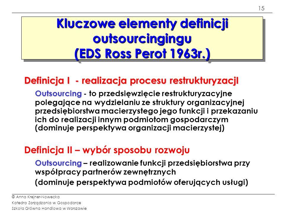 15 © Anna Krejner-Nowecka Katedra Zarządzania w Gospodarce Szkoła Główna Handlowa w Warszawie Definicja I - realizacja procesu restrukturyzacjI Outsou