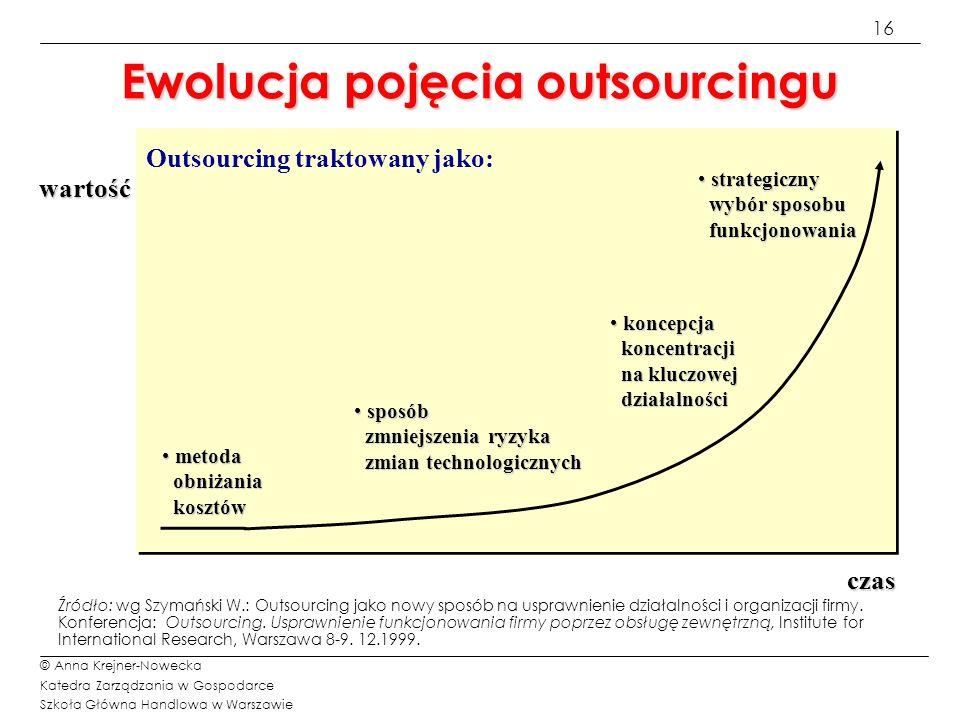 16 © Anna Krejner-Nowecka Katedra Zarządzania w Gospodarce Szkoła Główna Handlowa w Warszawie Ewolucja pojęcia outsourcingu Outsourcing traktowany jak
