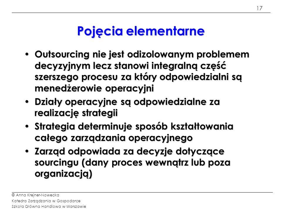 17 © Anna Krejner-Nowecka Katedra Zarządzania w Gospodarce Szkoła Główna Handlowa w Warszawie Pojęcia elementarne Outsourcing nie jest odizolowanym pr