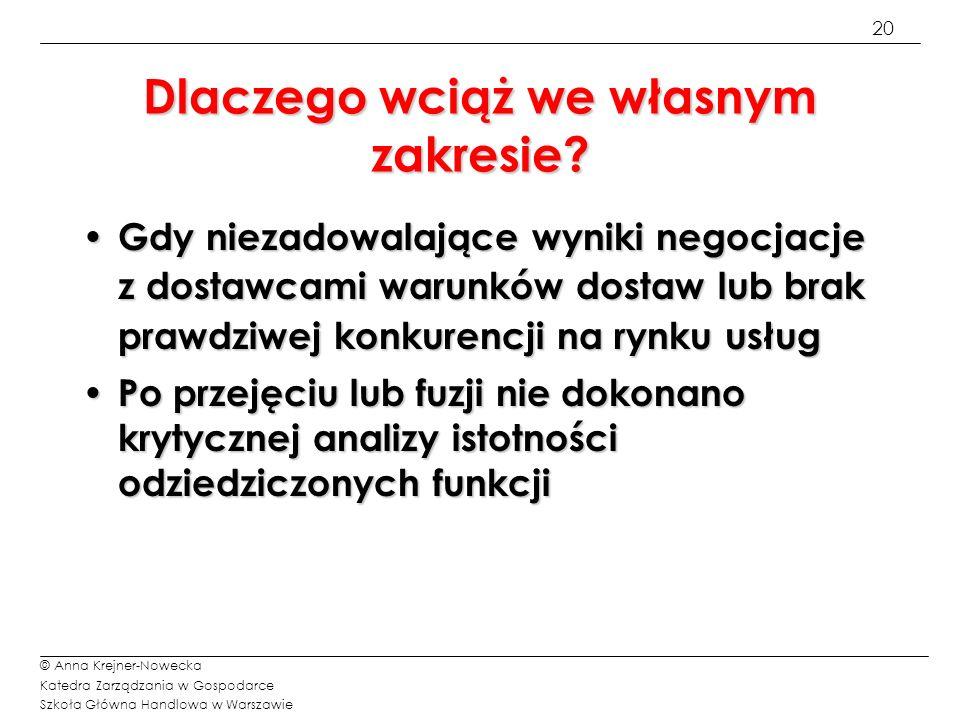 20 © Anna Krejner-Nowecka Katedra Zarządzania w Gospodarce Szkoła Główna Handlowa w Warszawie Dlaczego wciąż we własnym zakresie? Gdy niezadowalające