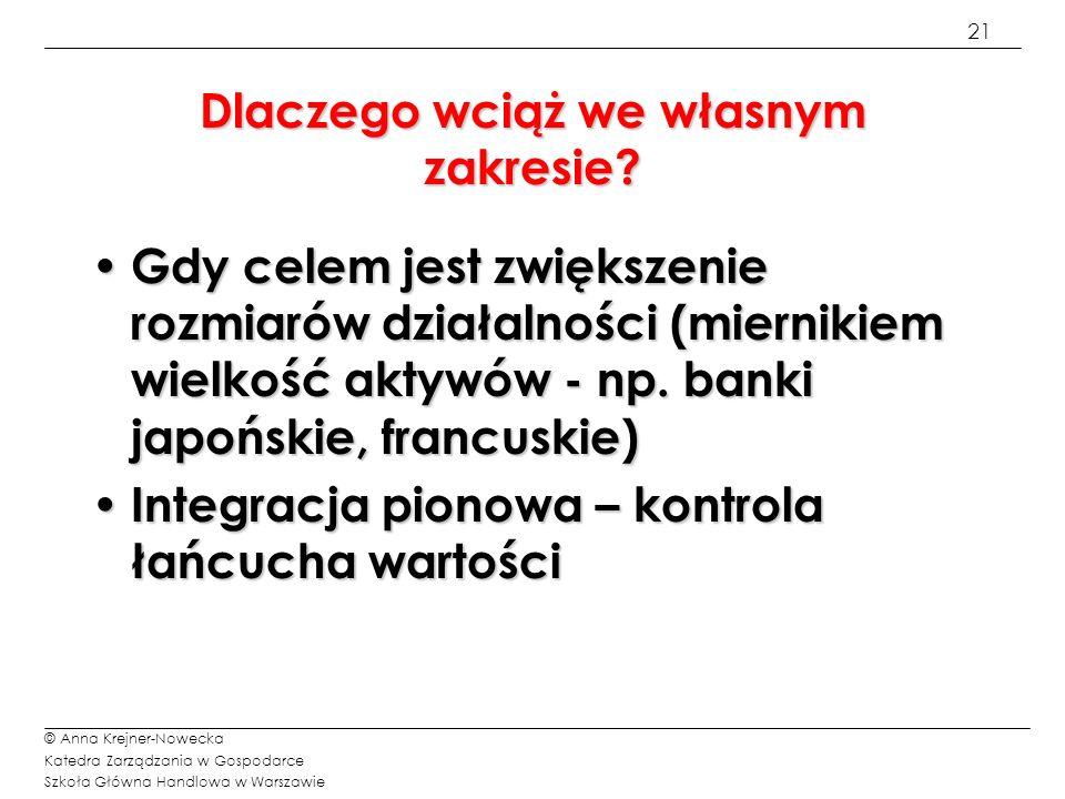 21 © Anna Krejner-Nowecka Katedra Zarządzania w Gospodarce Szkoła Główna Handlowa w Warszawie Dlaczego wciąż we własnym zakresie? Gdy celem jest zwięk