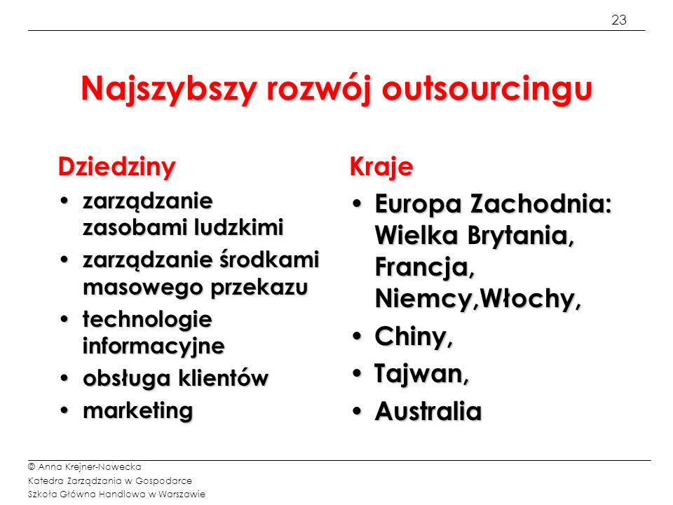 23 © Anna Krejner-Nowecka Katedra Zarządzania w Gospodarce Szkoła Główna Handlowa w Warszawie Najszybszy rozwój outsourcingu Dziedziny zarządzanie zas