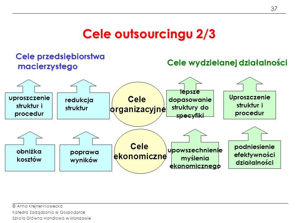 37 © Anna Krejner-Nowecka Katedra Zarządzania w Gospodarce Szkoła Główna Handlowa w Warszawie Cele outsourcingu 2/3 Cele przedsiębiorstwa macierzysteg
