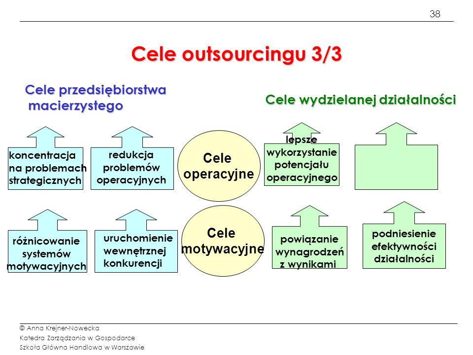 38 © Anna Krejner-Nowecka Katedra Zarządzania w Gospodarce Szkoła Główna Handlowa w Warszawie Cele outsourcingu 3/3 Cele przedsiębiorstwa macierzysteg