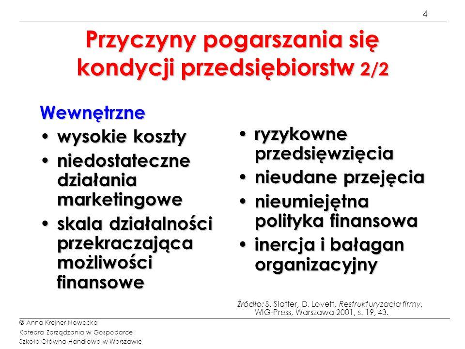 4 © Anna Krejner-Nowecka Katedra Zarządzania w Gospodarce Szkoła Główna Handlowa w Warszawie Przyczyny pogarszania się kondycji przedsiębiorstw 2/2 We
