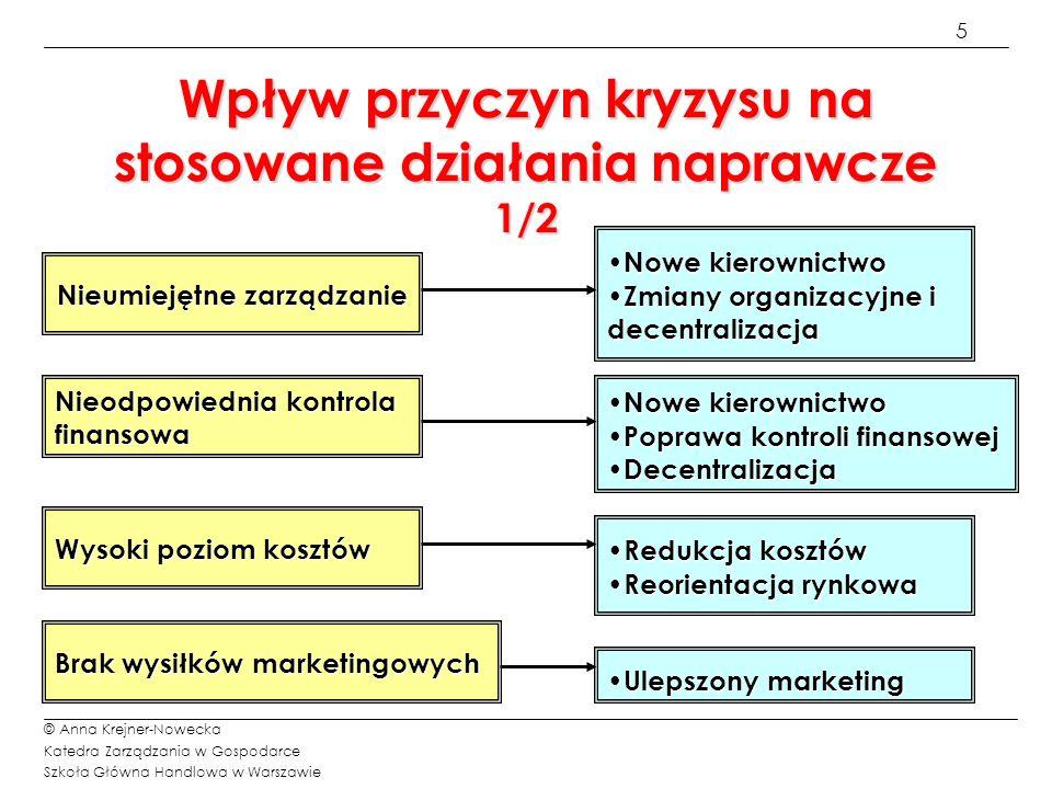 5 © Anna Krejner-Nowecka Katedra Zarządzania w Gospodarce Szkoła Główna Handlowa w Warszawie Wpływ przyczyn kryzysu na stosowane działania naprawcze 1