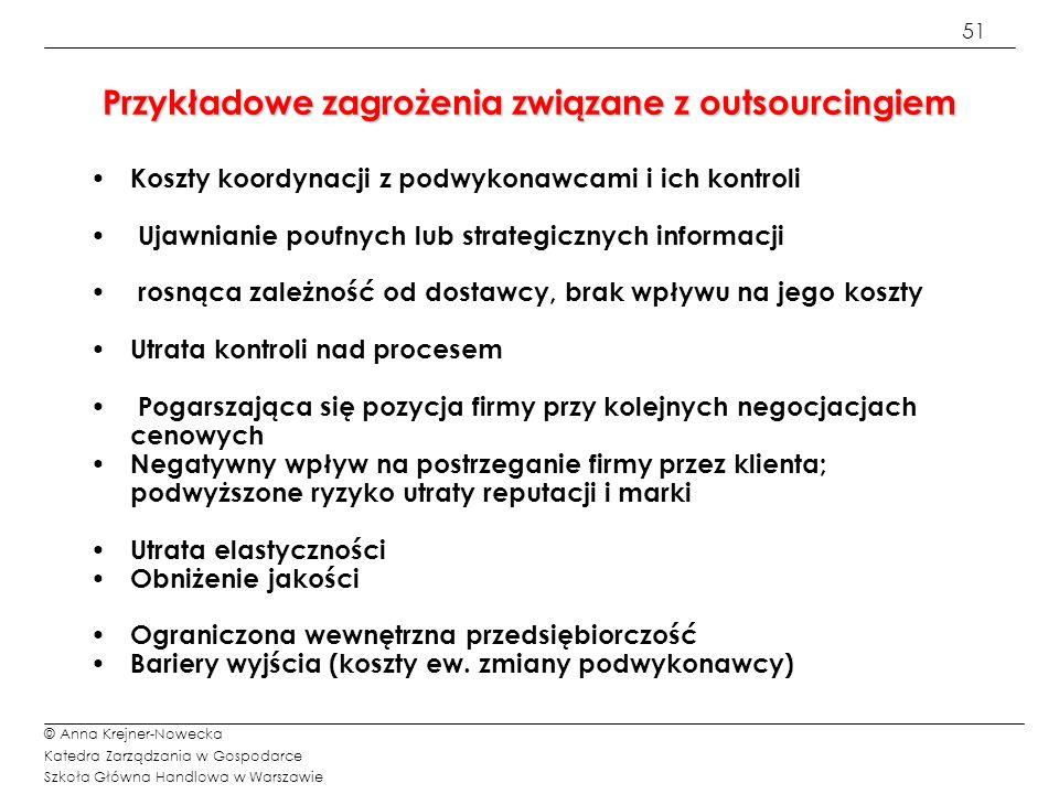 51 © Anna Krejner-Nowecka Katedra Zarządzania w Gospodarce Szkoła Główna Handlowa w Warszawie Przykładowe zagrożenia związane z outsourcingiem Koszty