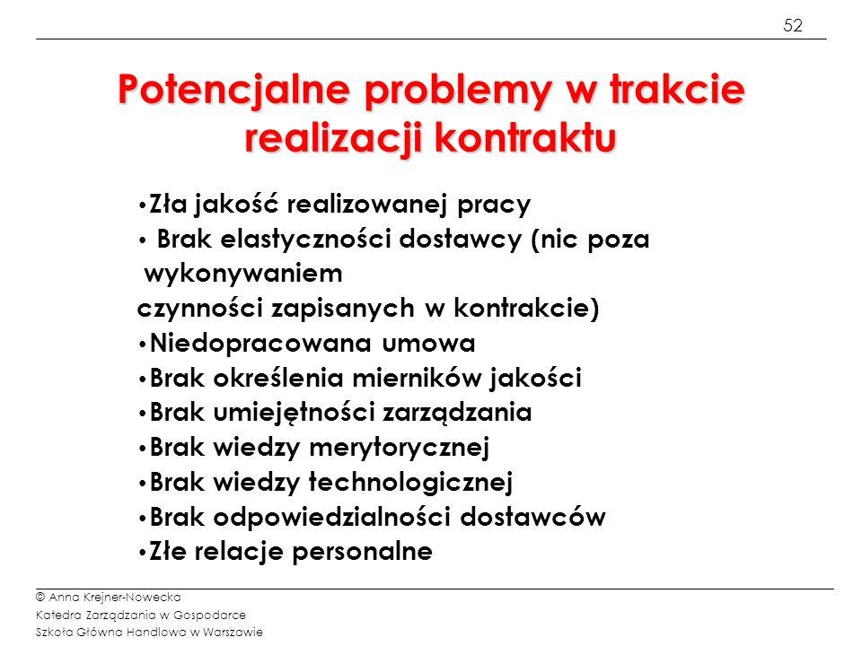 52 © Anna Krejner-Nowecka Katedra Zarządzania w Gospodarce Szkoła Główna Handlowa w Warszawie Potencjalne problemy w trakcie realizacji kontraktu Zła