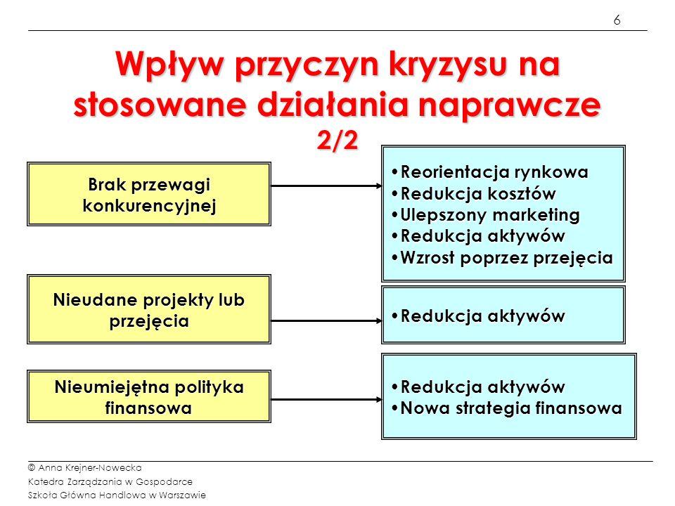 6 © Anna Krejner-Nowecka Katedra Zarządzania w Gospodarce Szkoła Główna Handlowa w Warszawie Wpływ przyczyn kryzysu na stosowane działania naprawcze 2