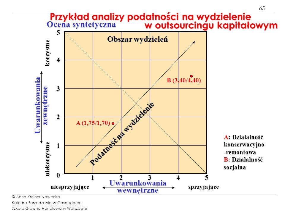 65 © Anna Krejner-Nowecka Katedra Zarządzania w Gospodarce Szkoła Główna Handlowa w Warszawie Przykład analizy podatności na wydzielenie w outsourcing