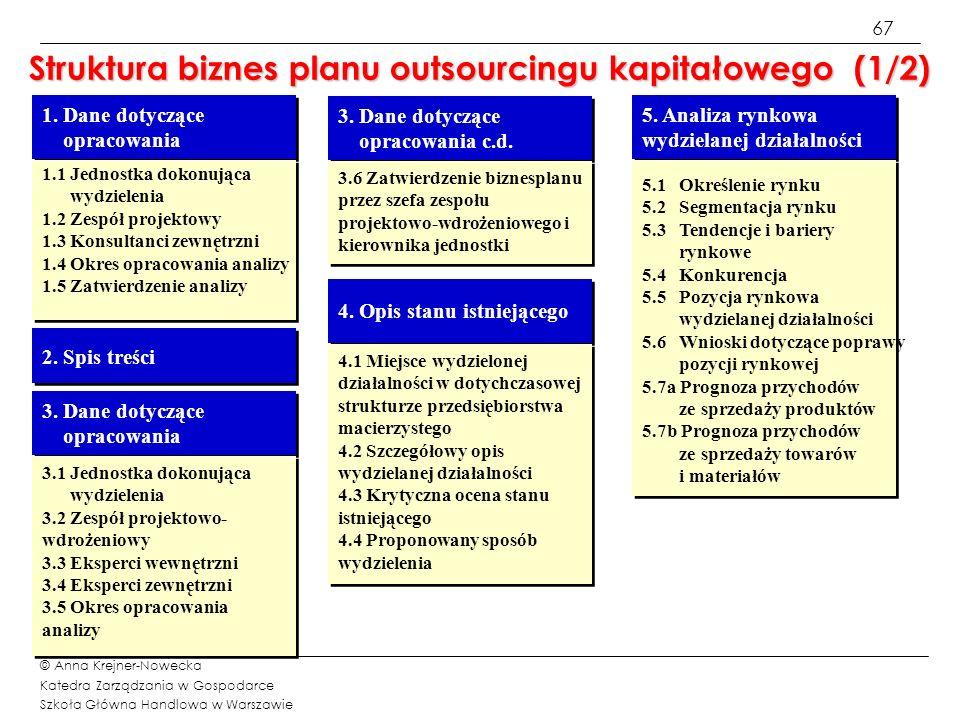 67 © Anna Krejner-Nowecka Katedra Zarządzania w Gospodarce Szkoła Główna Handlowa w Warszawie Struktura biznes planu outsourcingu kapitałowego (1/2) 1