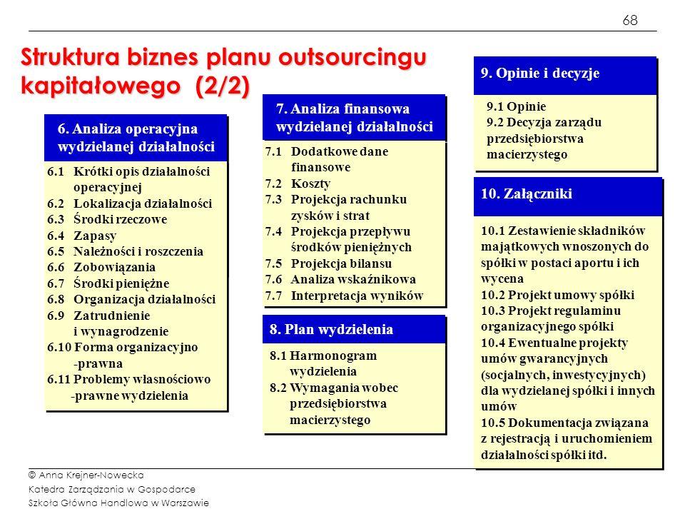 68 © Anna Krejner-Nowecka Katedra Zarządzania w Gospodarce Szkoła Główna Handlowa w Warszawie Struktura biznes planu outsourcingu kapitałowego (2/2) 8