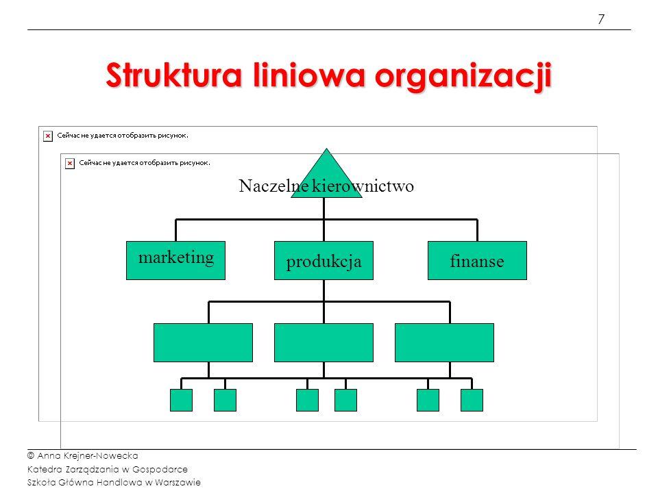7 © Anna Krejner-Nowecka Katedra Zarządzania w Gospodarce Szkoła Główna Handlowa w Warszawie Struktura liniowa organizacji Naczelne kierownictwo produ