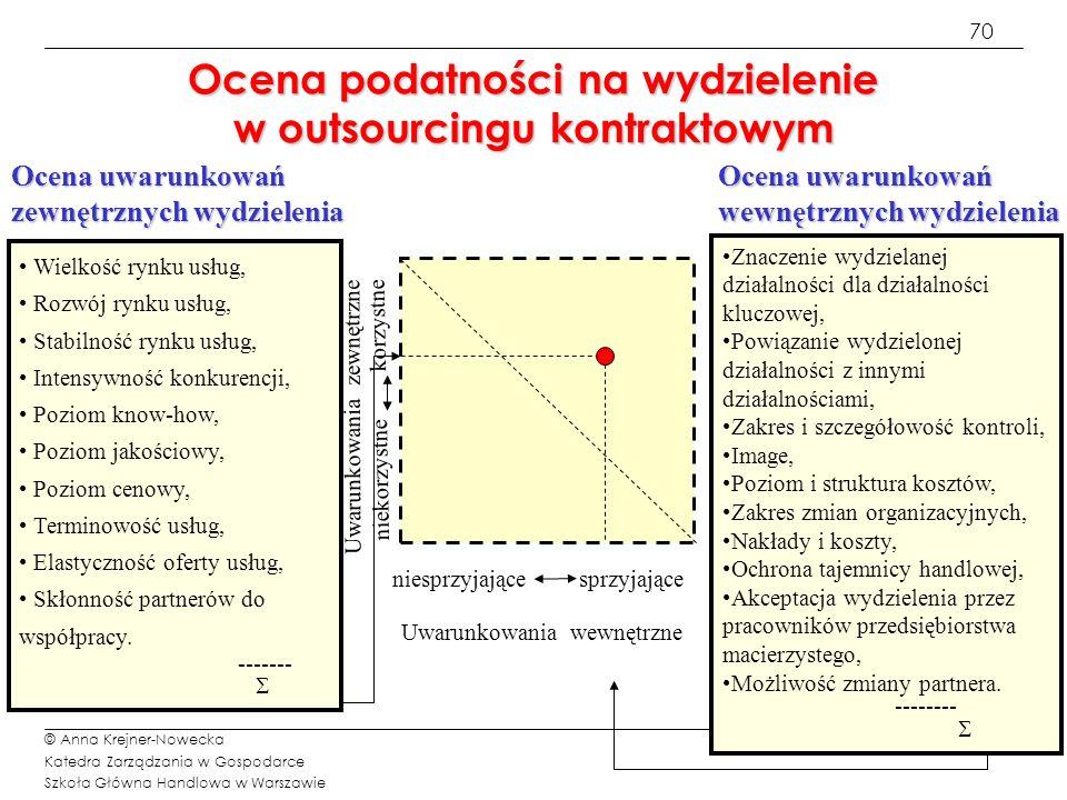 70 © Anna Krejner-Nowecka Katedra Zarządzania w Gospodarce Szkoła Główna Handlowa w Warszawie Ocena podatności na wydzielenie w outsourcingu kontrakto