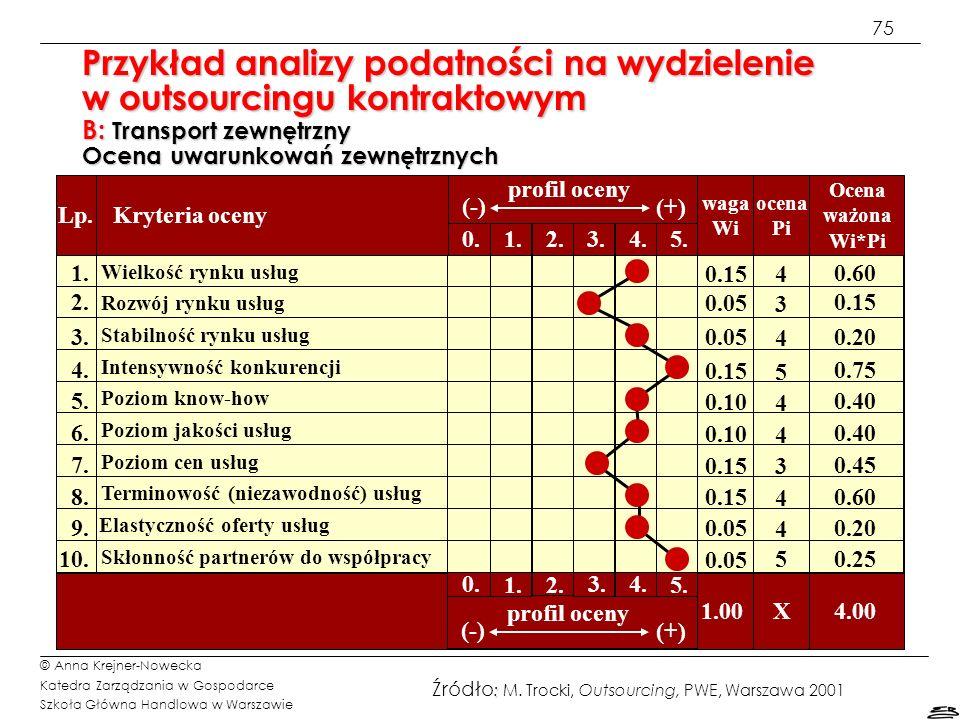 75 © Anna Krejner-Nowecka Katedra Zarządzania w Gospodarce Szkoła Główna Handlowa w Warszawie Przykład analizy podatności na wydzielenie w outsourcing