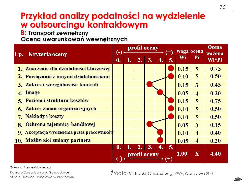 76 © Anna Krejner-Nowecka Katedra Zarządzania w Gospodarce Szkoła Główna Handlowa w Warszawie Przykład analizy podatności na wydzielenie w outsourcing