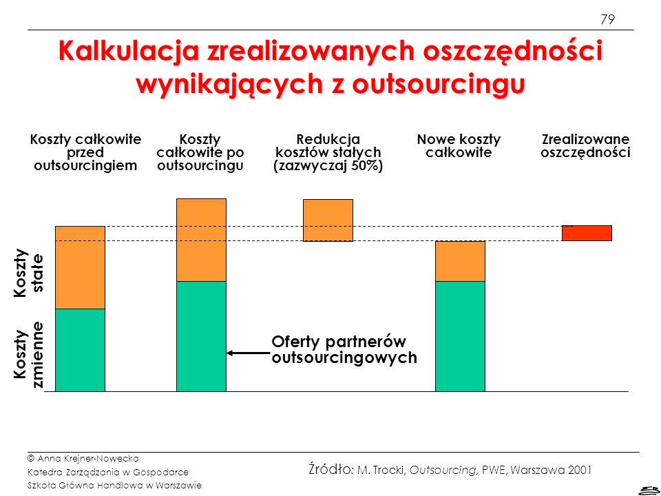 79 © Anna Krejner-Nowecka Katedra Zarządzania w Gospodarce Szkoła Główna Handlowa w Warszawie Kalkulacja zrealizowanych oszczędności wynikających z ou