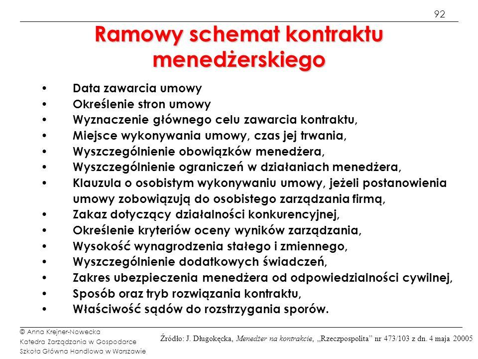 92 © Anna Krejner-Nowecka Katedra Zarządzania w Gospodarce Szkoła Główna Handlowa w Warszawie Ramowy schemat kontraktu menedżerskiego Data zawarcia um