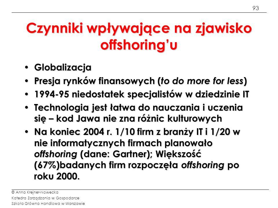 93 © Anna Krejner-Nowecka Katedra Zarządzania w Gospodarce Szkoła Główna Handlowa w Warszawie Czynniki wpływające na zjawisko offshoringu Globalizacja
