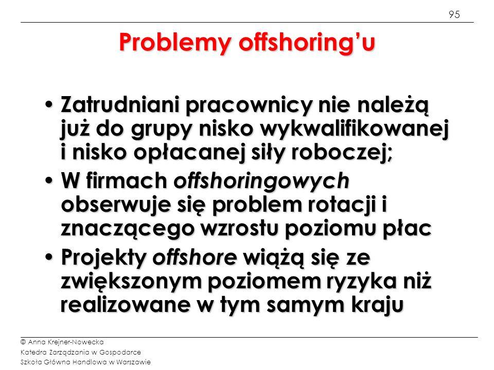95 © Anna Krejner-Nowecka Katedra Zarządzania w Gospodarce Szkoła Główna Handlowa w Warszawie Problemy offshoringu Zatrudniani pracownicy nie należą j