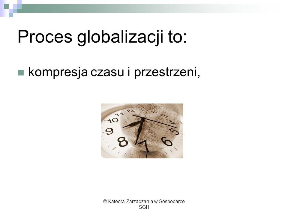 Proces globalizacji to: kompresja czasu i przestrzeni, © Katedra Zarządzania w Gospodarce SGH