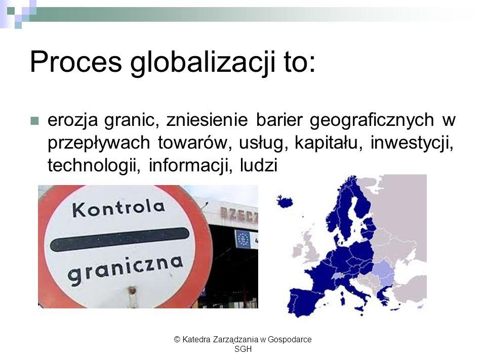 Proces globalizacji to: erozja granic, zniesienie barier geograficznych w przepływach towarów, usług, kapitału, inwestycji, technologii, informacji, l