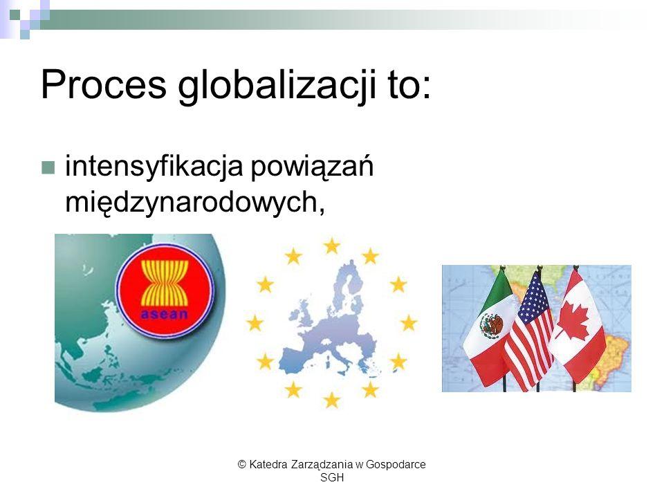 Proces globalizacji to: intensyfikacja powiązań międzynarodowych, © Katedra Zarządzania w Gospodarce SGH
