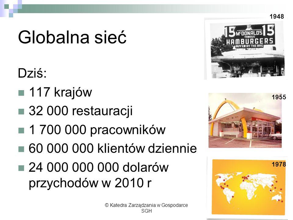 Globalna sieć Dziś: 117 krajów 32 000 restauracji 1 700 000 pracowników 60 000 000 klientów dziennie 24 000 000 000 dolarów przychodów w 2010 r © Kate