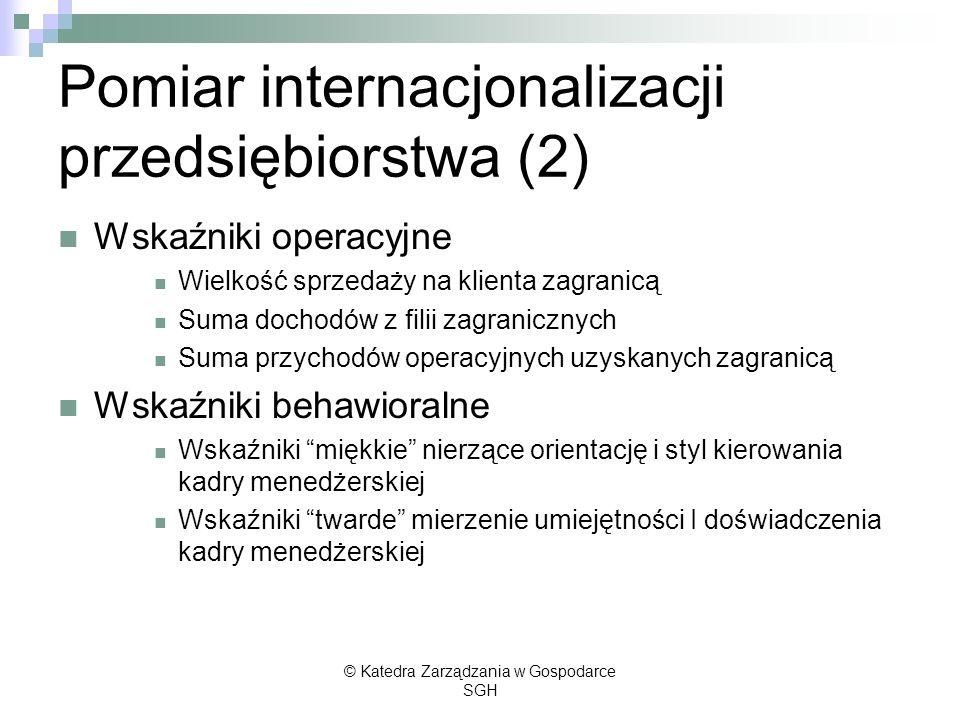 Pomiar internacjonalizacji przedsiębiorstwa (2) Wskaźniki operacyjne Wielkość sprzedaży na klienta zagranicą Suma dochodów z filii zagranicznych Suma